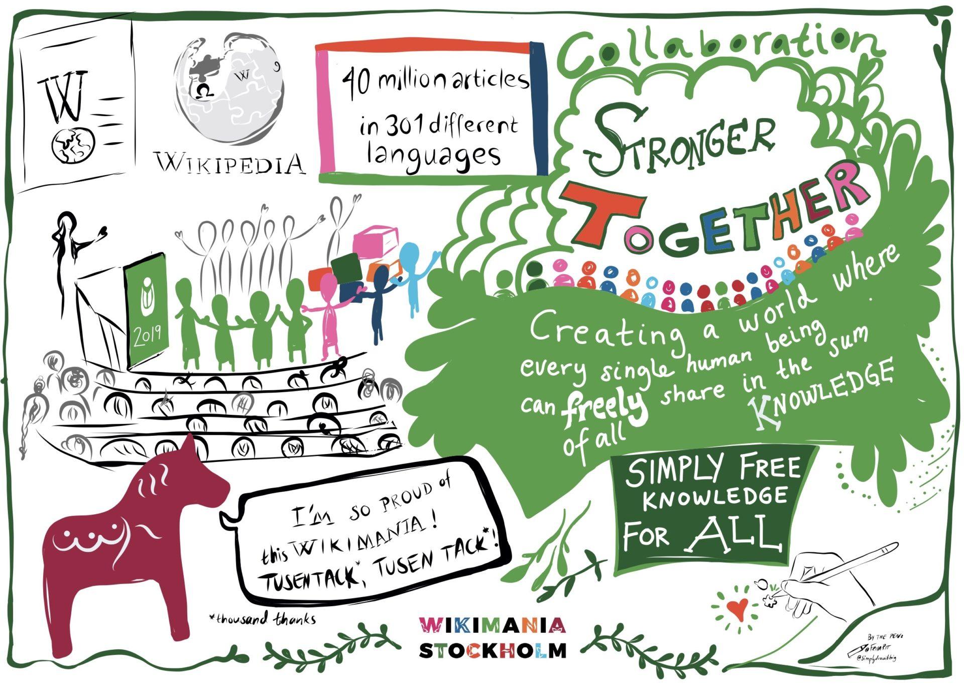 Wikimaina Wikipedia convent